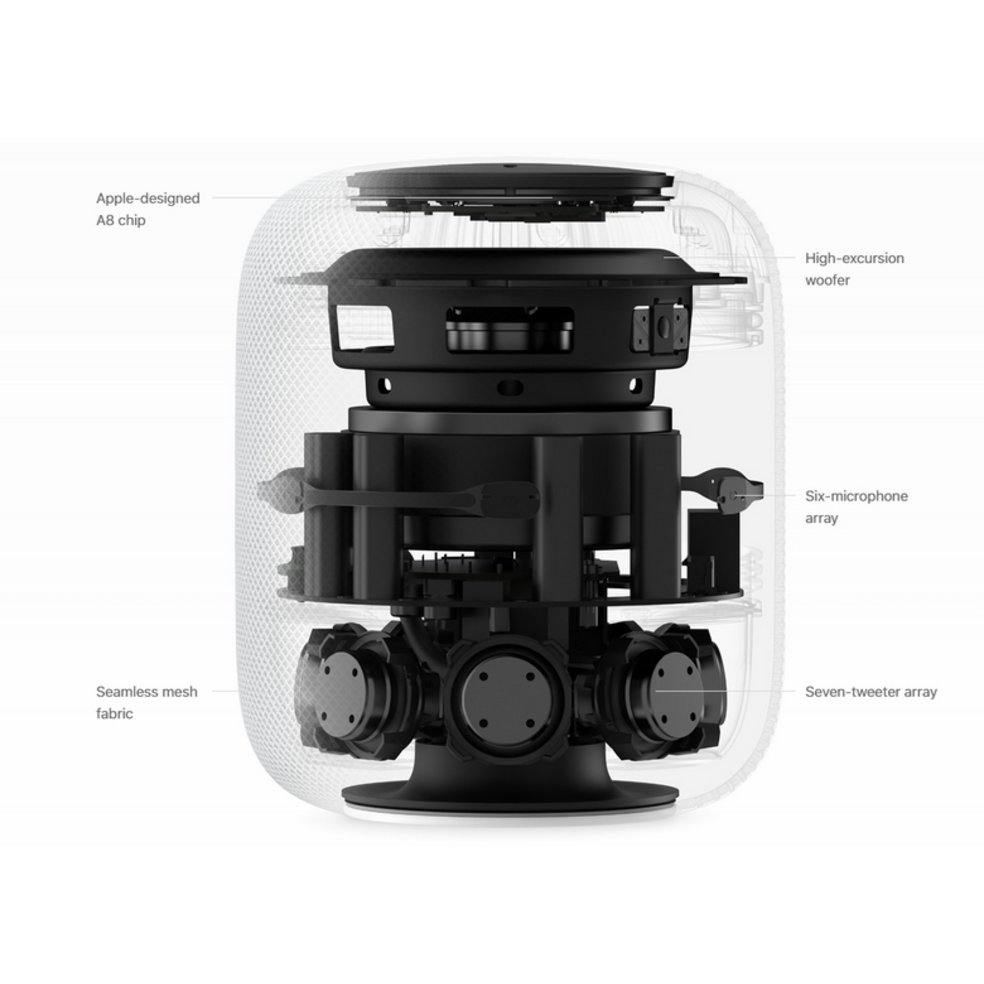 Умная колонка Apple HomePod White